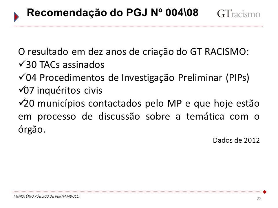 22 MINISTÉRIO PÚBLICO DE PERNAMBUCO Recomendação do PGJ Nº 004\08 O resultado em dez anos de criação do GT RACISMO: 30 TACs assinados 04 Procedimentos