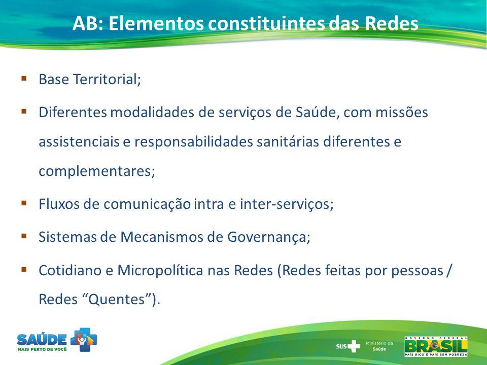 AB: Elementos constituintes das Redes Base Territorial; Diferentes modalidades de serviços de Saúde, com missões assistenciais e responsabilidades san