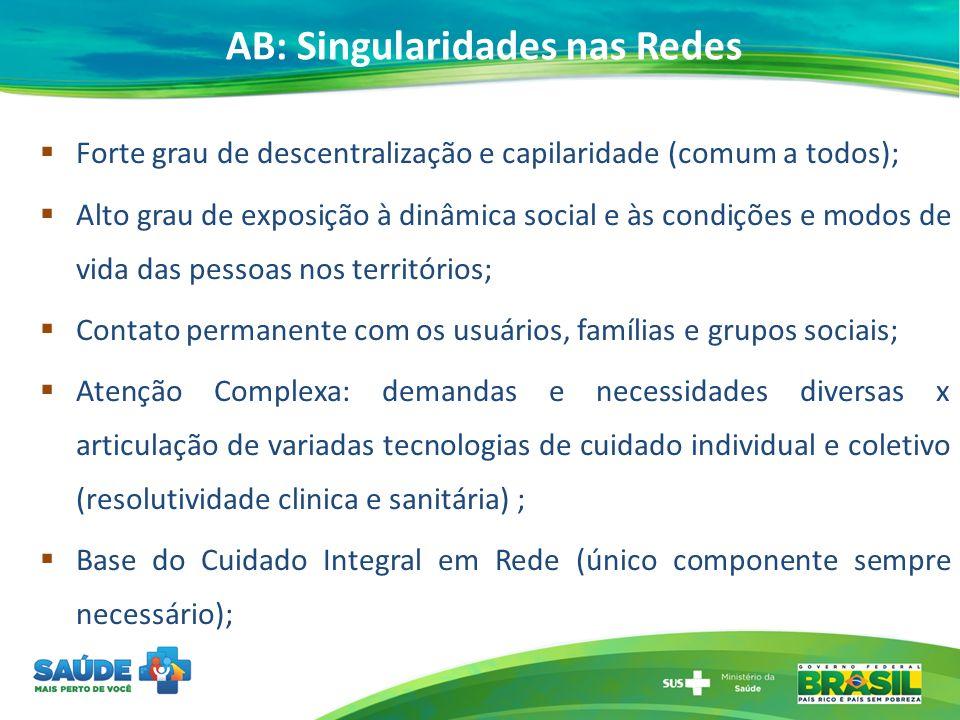 AB: Singularidades nas Redes Forte grau de descentralização e capilaridade (comum a todos); Alto grau de exposição à dinâmica social e às condições e