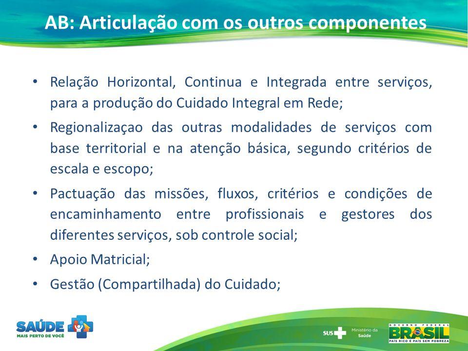 AB: Articulação com os outros componentes Relação Horizontal, Continua e Integrada entre serviços, para a produção do Cuidado Integral em Rede; Region