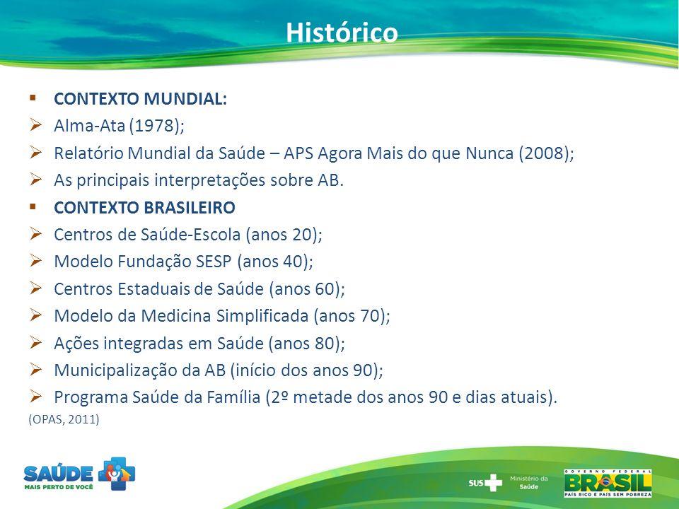 Histórico CONTEXTO MUNDIAL: Alma-Ata (1978); Relatório Mundial da Saúde – APS Agora Mais do que Nunca (2008); As principais interpretações sobre AB.