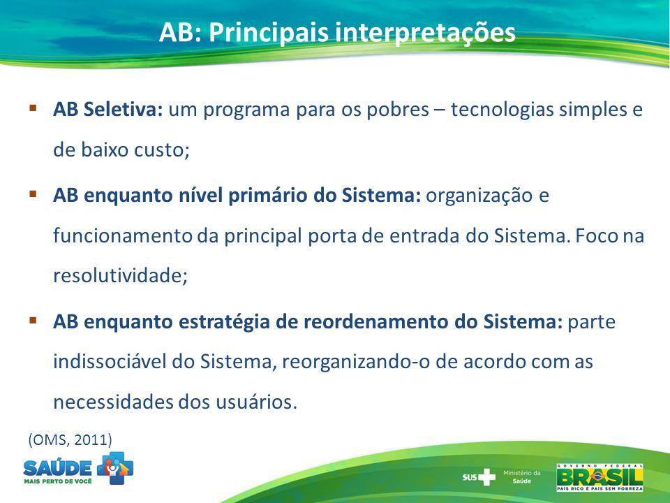 AB: Principais interpretações AB Seletiva: um programa para os pobres – tecnologias simples e de baixo custo; AB enquanto nível primário do Sistema: organização e funcionamento da principal porta de entrada do Sistema.