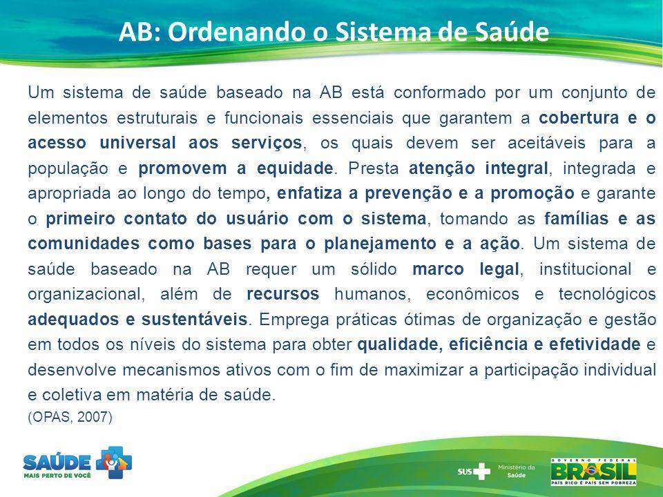 AB: Ordenando o Sistema de Saúde Um sistema de saúde baseado na AB está conformado por um conjunto de elementos estruturais e funcionais essenciais qu