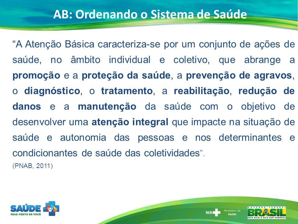 AB: Ordenando o Sistema de Saúde A Atenção Básica caracteriza-se por um conjunto de ações de saúde, no âmbito individual e coletivo, que abrange a pro