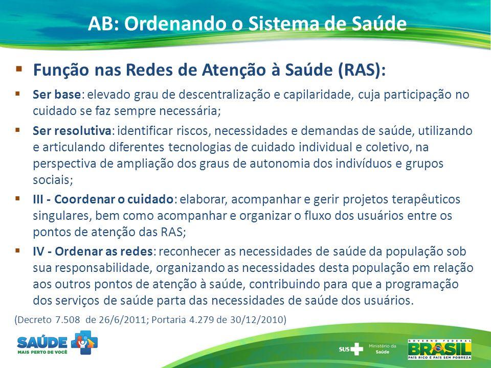 Função nas Redes de Atenção à Saúde (RAS): Ser base: elevado grau de descentralização e capilaridade, cuja participação no cuidado se faz sempre neces