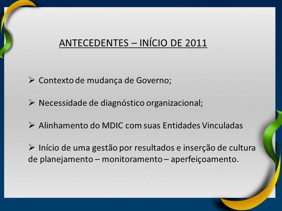 ANTECEDENTES – INÍCIO DE 2011 Contexto de mudança de Governo; Necessidade de diagnóstico organizacional; Alinhamento do MDIC com suas Entidades Vincul