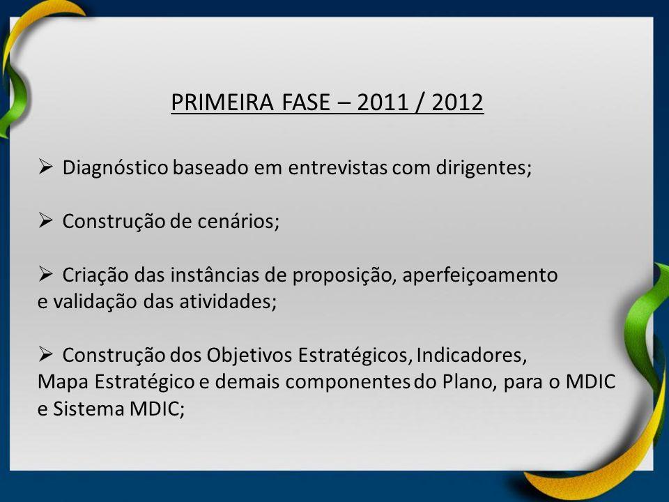 PRIMEIRA FASE – 2011 / 2012 Diagnóstico baseado em entrevistas com dirigentes; Construção de cenários; Criação das instâncias de proposição, aperfeiço