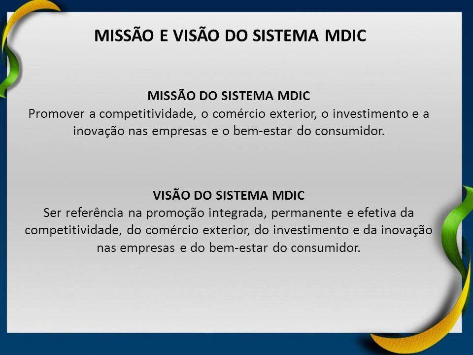 MISSÃO DO SISTEMA MDIC Promover a competitividade, o comércio exterior, o investimento e a inovação nas empresas e o bem-estar do consumidor. VISÃO DO