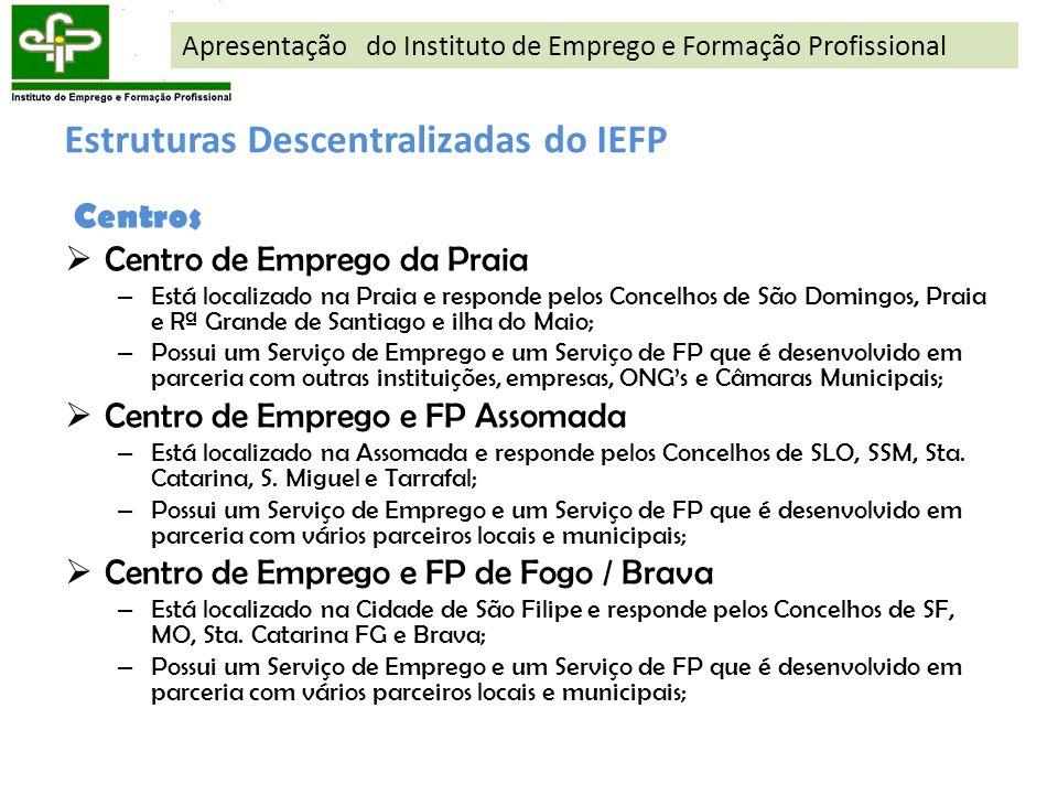 Centros Centro de Emprego da Praia – Está localizado na Praia e responde pelos Concelhos de São Domingos, Praia e Rª Grande de Santiago e ilha do Maio