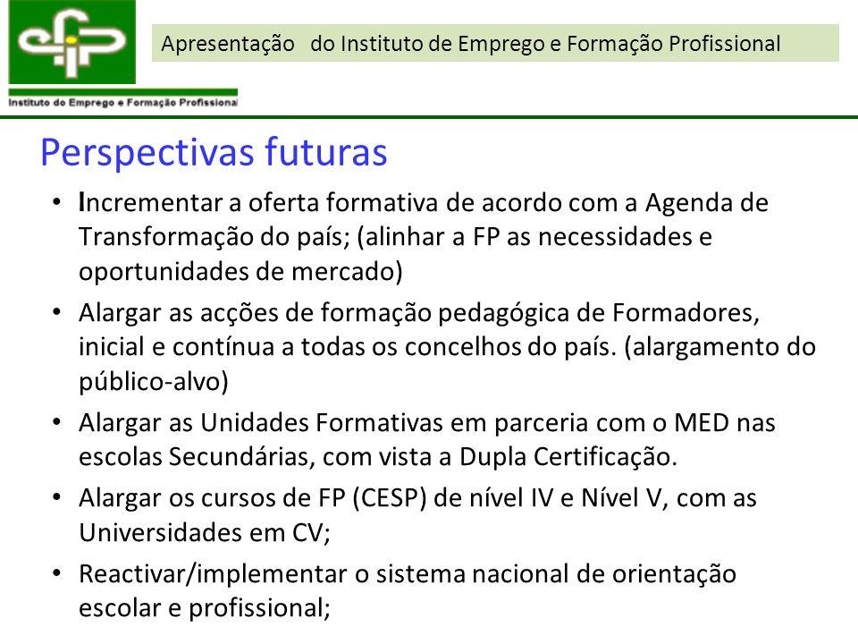 Perspectivas futuras I ncrementar a oferta formativa de acordo com a Agenda de Transformação do país; (alinhar a FP as necessidades e oportunidades de