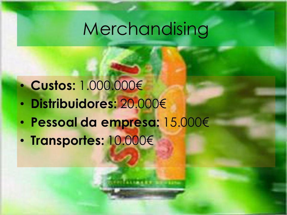 Merchandising Custos: 1.000.000 Distribuidores: 20.000 Pessoal da empresa: 15.000 Transportes: 10.000