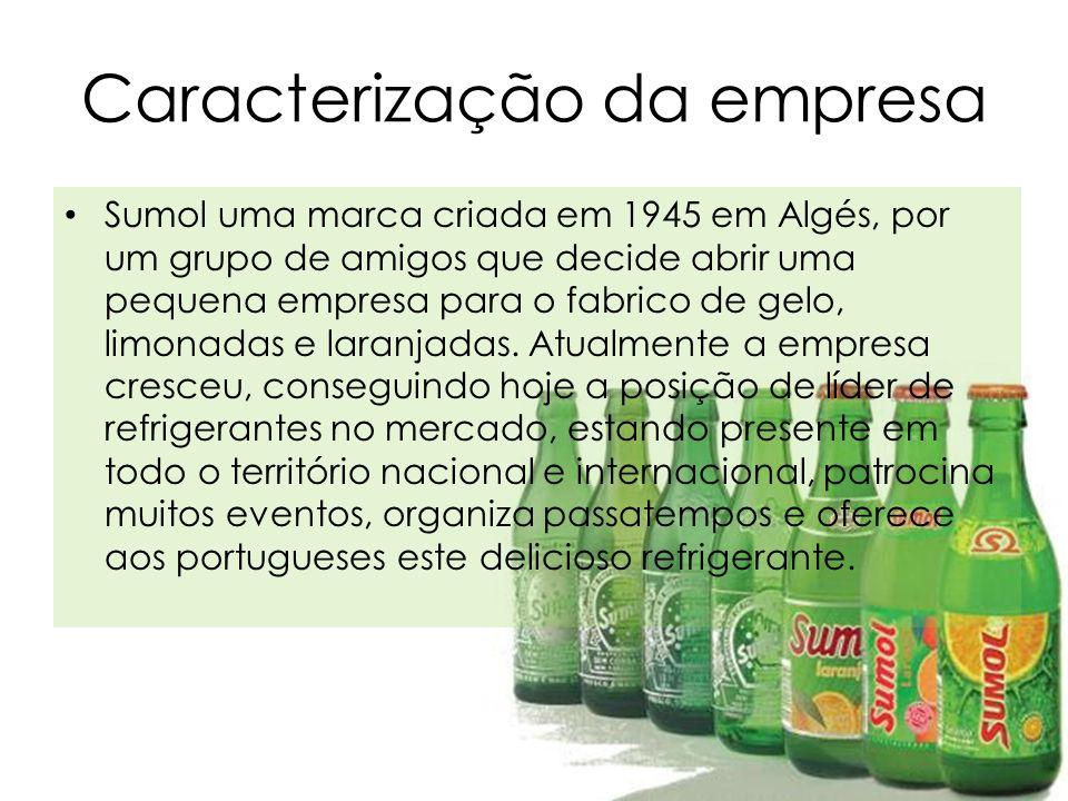 Caracterização da empresa Sumol uma marca criada em 1945 em Algés, por um grupo de amigos que decide abrir uma pequena empresa para o fabrico de gelo,