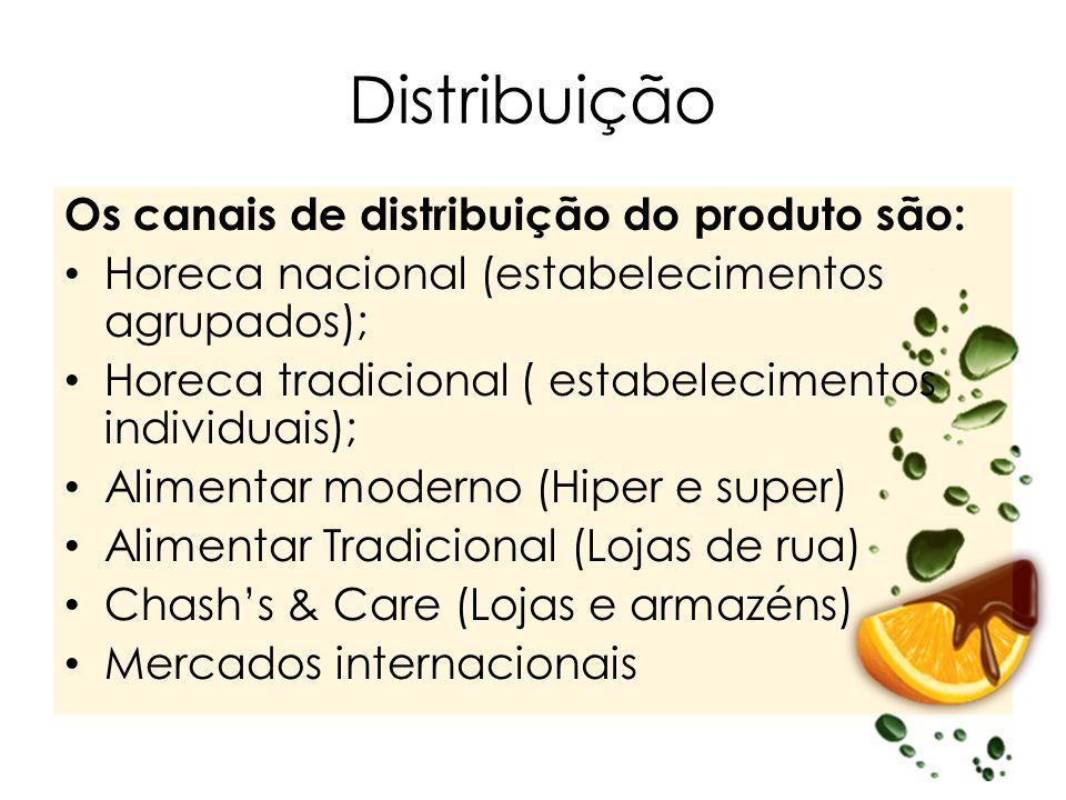 Os canais de distribuição do produto são: Horeca nacional (estabelecimentos agrupados); Horeca tradicional ( estabelecimentos individuais); Alimentar