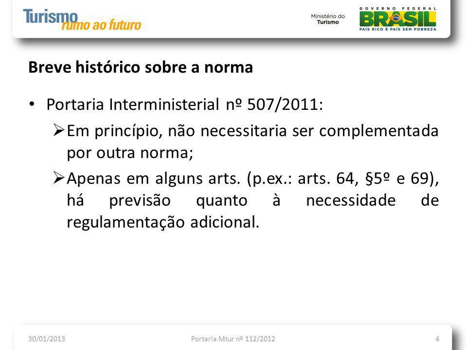 Disposições Gerais Art.8ºCondições para a celebração do convênio Arts.