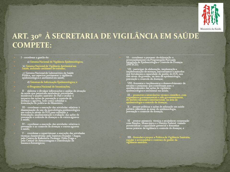 ART. 30 o À SECRETARIA DE VIGILÂNCIA EM SAÚDE COMPETE: I - coordenar a gestão do: a) Sistema Nacional de Vigilância Epidemiológica; b) Sistema Naciona
