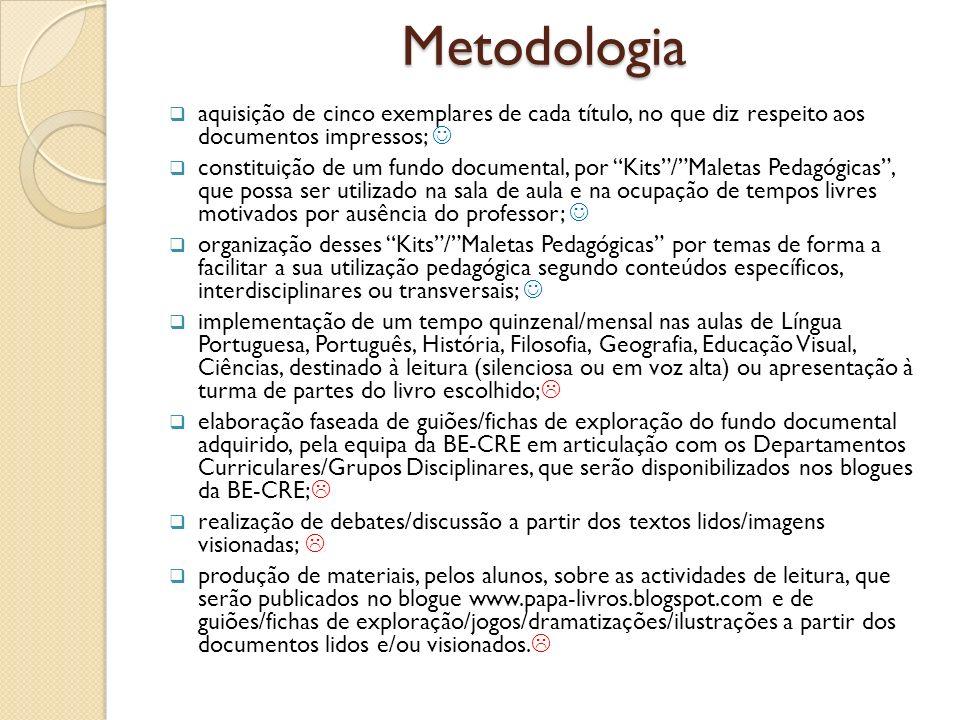Metodologia aquisição de cinco exemplares de cada título, no que diz respeito aos documentos impressos; constituição de um fundo documental, por Kits/