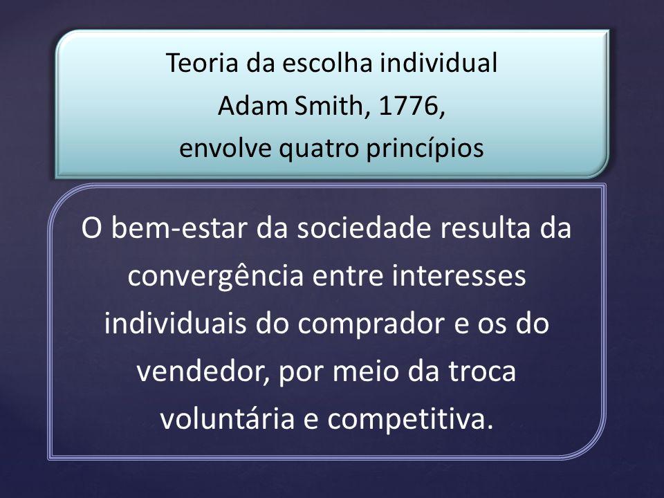 Teoria da escolha individual Adam Smith, 1776, envolve quatro princípios O bem-estar da sociedade resulta da convergência entre interesses individuais do comprador e os do vendedor, por meio da troca voluntária e competitiva.