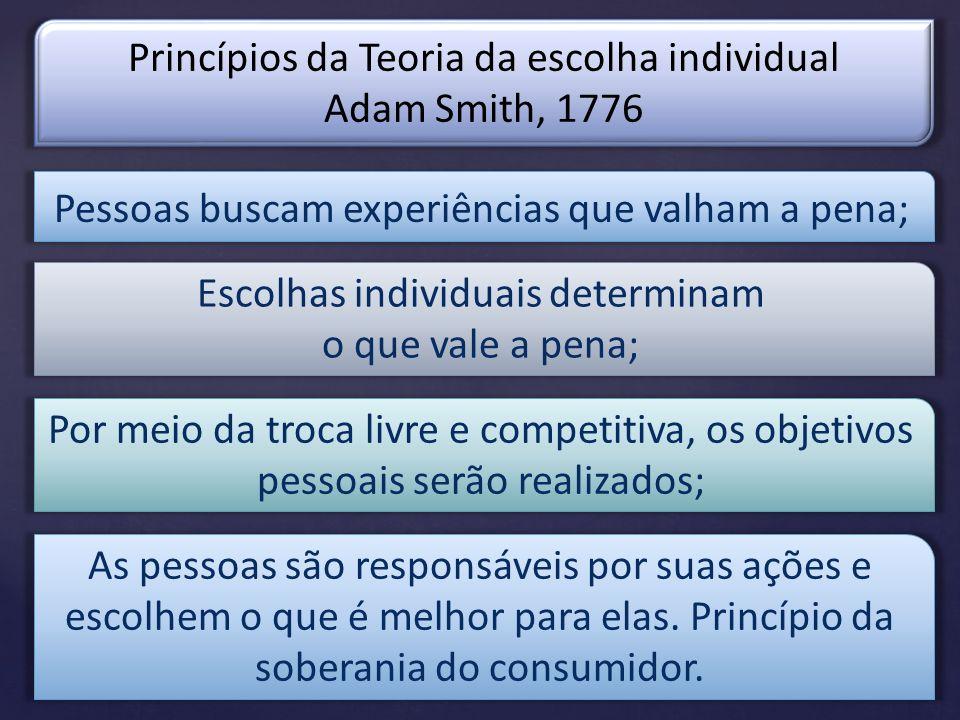Princípios da Teoria da escolha individual Adam Smith, 1776 Pessoas buscam experiências que valham a pena; Escolhas individuais determinam o que vale a pena; Por meio da troca livre e competitiva, os objetivos pessoais serão realizados; As pessoas são responsáveis por suas ações e escolhem o que é melhor para elas.