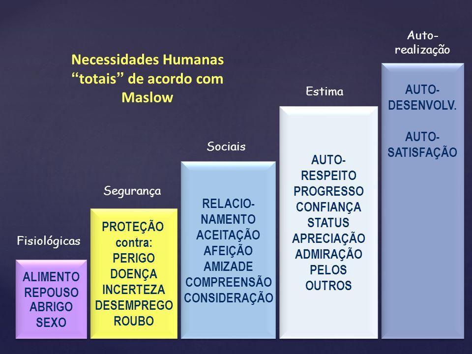 ALIMENTO REPOUSO ABRIGO SEXO ALIMENTO REPOUSO ABRIGO SEXO PROTEÇÃO contra: PERIGO DOENÇA INCERTEZA DESEMPREGO ROUBO PROTEÇÃO contra: PERIGO DOENÇA INCERTEZA DESEMPREGO ROUBO RELACIO- NAMENTO ACEITAÇÃO AFEIÇÃO AMIZADE COMPREENSÃO CONSIDERAÇÃO RELACIO- NAMENTO ACEITAÇÃO AFEIÇÃO AMIZADE COMPREENSÃO CONSIDERAÇÃO AUTO- RESPEITO PROGRESSO CONFIANÇA STATUS APRECIAÇÃO ADMIRAÇÃO PELOS OUTROS AUTO- RESPEITO PROGRESSO CONFIANÇA STATUS APRECIAÇÃO ADMIRAÇÃO PELOS OUTROS AUTO- DESENVOLV.