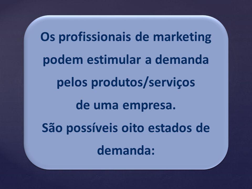 Os profissionais de marketing podem estimular a demanda pelos produtos/serviços de uma empresa. São possíveis oito estados de demanda: Os profissionai