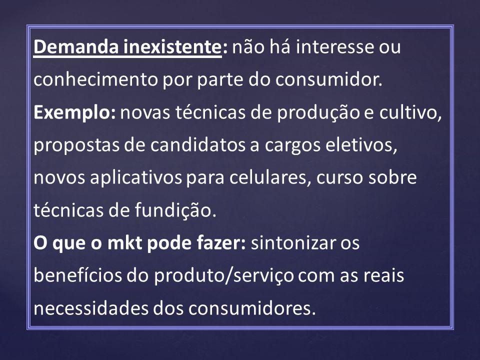 Demanda inexistente: não há interesse ou conhecimento por parte do consumidor. Exemplo: novas técnicas de produção e cultivo, propostas de candidatos