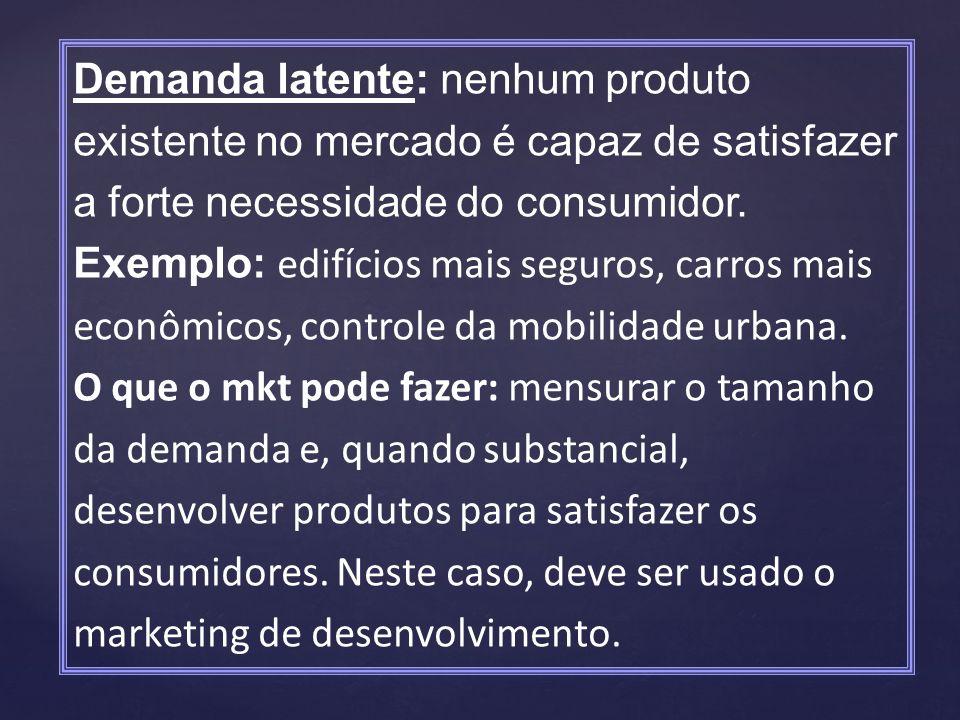 Demanda latente: nenhum produto existente no mercado é capaz de satisfazer a forte necessidade do consumidor. Exemplo: edifícios mais seguros, carros