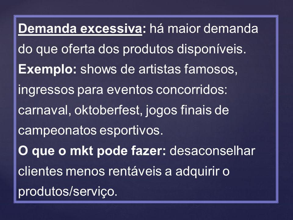 Demanda excessiva: há maior demanda do que oferta dos produtos disponíveis. Exemplo: shows de artistas famosos, ingressos para eventos concorridos: ca