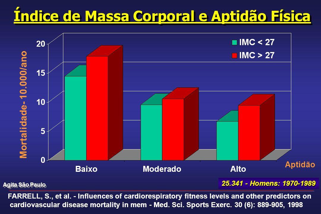 Índice de Massa Corporal e Aptidão Física * * * FARRELL, S., et al. - Influences of cardiorespiratory fitness levels and other predictors on cardiovas