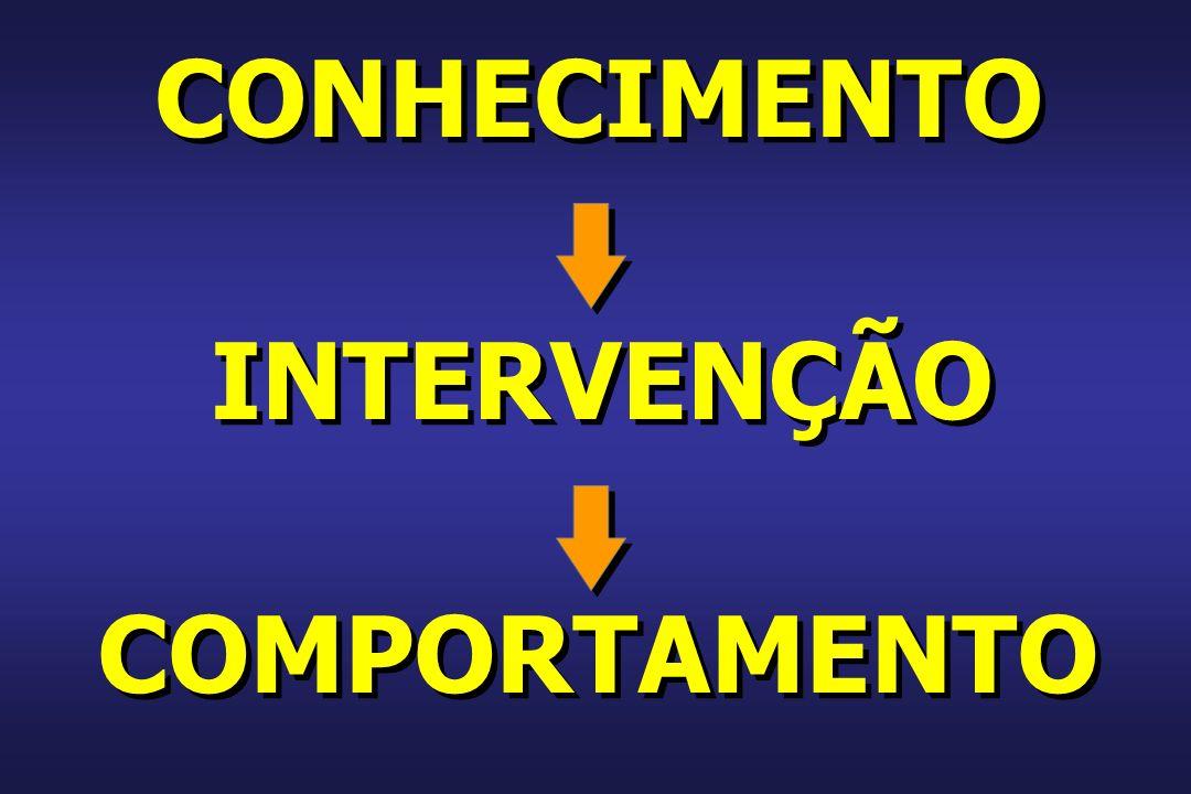 CONHECIMENTO INTERVENÇÃO COMPORTAMENTO