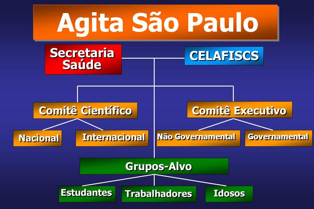 Nacional Comitê Científico Agita São Paulo Secretaria Saúde Secretaria Saúde Comitê Executivo Internacional Não Governamental Governamental Grupos-Alvo Estudantes Trabalhadores Idosos CELAFISCS