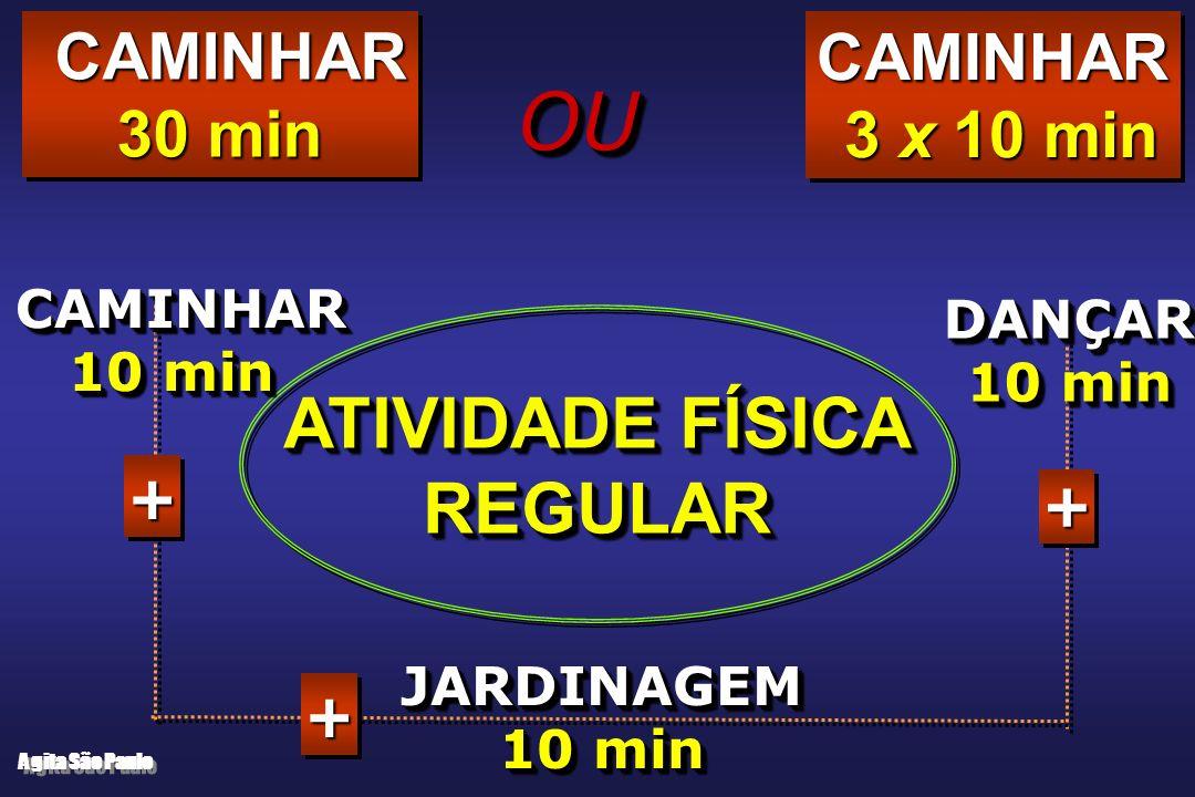 ATIVIDADE FÍSICA REGULAR REGULAR CAMINHAR 3 x 10 min 3 x 10 minCAMINHAR CAMINHAR CAMINHAR 30 min CAMINHAR CAMINHAR 30 min CAMINHAR CAMINHAR 10 min CAMINHAR CAMINHAR 10 min DANÇAR DANÇAR JARDINAGEM JARDINAGEM OUOU ++ ++ ++ Agita São Paulo