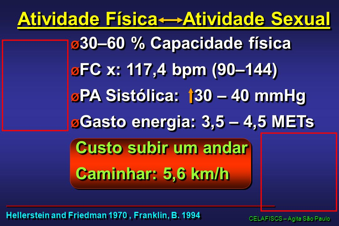 Atividade Física Atividade Sexual Ø 30–60 % Capacidade física Ø FC x: 117,4 bpm (90–144) Ø PA Sistólica: 30 – 40 mmHg Ø Gasto energia: 3,5 – 4,5 METs Custo subir um andar Custo subir um andar Caminhar: 5,6 km/h Caminhar: 5,6 km/h Ø 30–60 % Capacidade física Ø FC x: 117,4 bpm (90–144) Ø PA Sistólica: 30 – 40 mmHg Ø Gasto energia: 3,5 – 4,5 METs Custo subir um andar Custo subir um andar Caminhar: 5,6 km/h Caminhar: 5,6 km/h Hellerstein and Friedman 1970, Franklin, B.