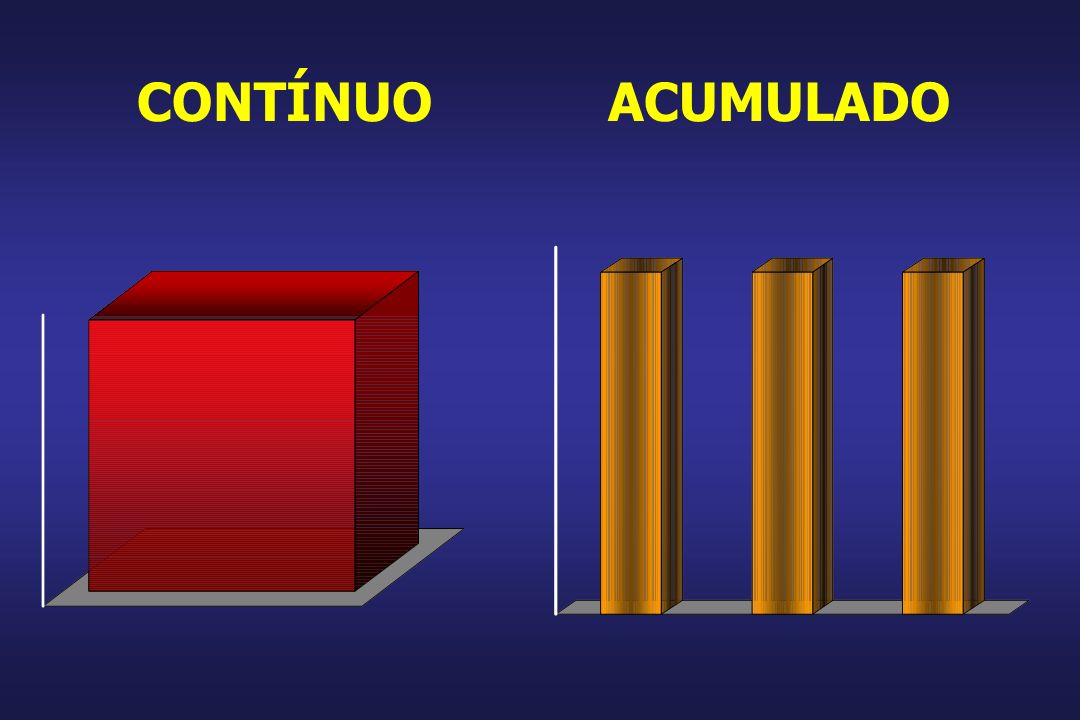 ACUMULADOCONTÍNUO