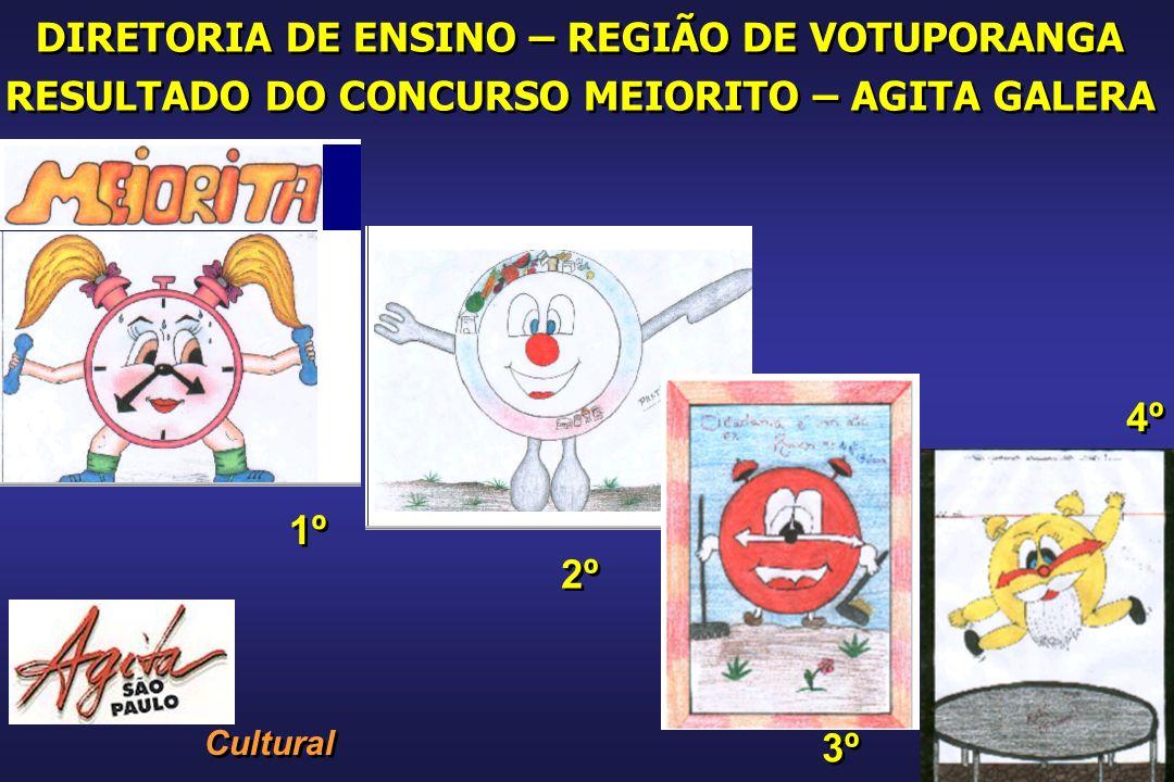 DIRETORIA DE ENSINO – REGIÃO DE VOTUPORANGA RESULTADO DO CONCURSO MEIORITO – AGITA GALERA DIRETORIA DE ENSINO – REGIÃO DE VOTUPORANGA RESULTADO DO CONCURSO MEIORITO – AGITA GALERA 1º 2º 3º 4º Cultural