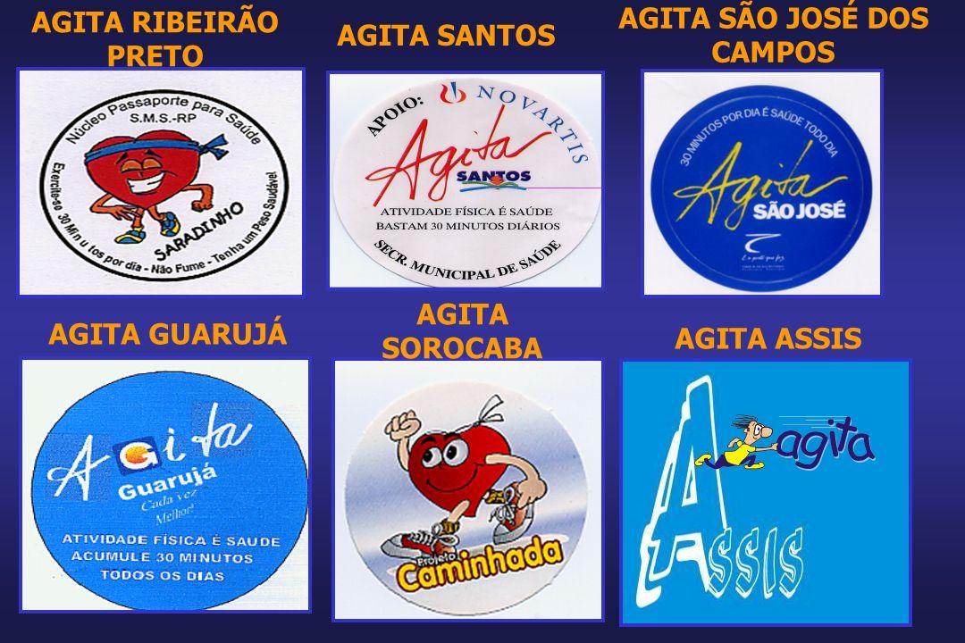 AGITA RIBEIRÃO PRETO AGITA SANTOS AGITA SÃO JOSÉ DOS CAMPOS AGITA GUARUJÁ AGITA SOROCABA AGITA ASSIS