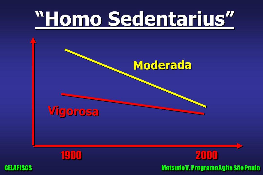 Matsudo V. Programa Agita São Paulo CELAFISCSCELAFISCS 1900190020002000 Moderada Vigorosa Homo Sedentarius