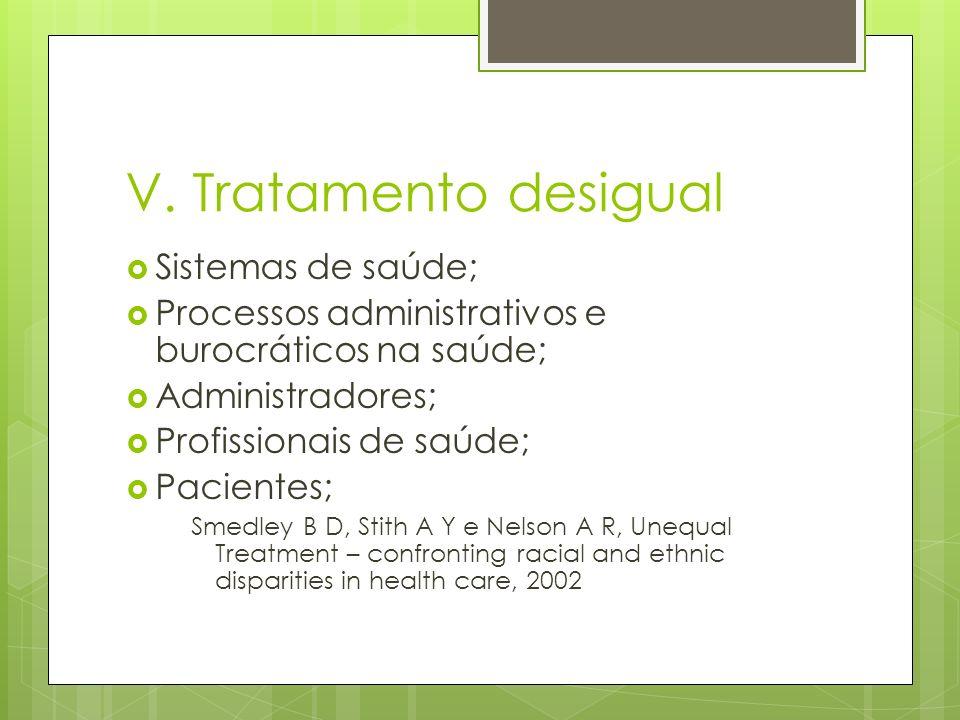 V. Tratamento desigual Sistemas de saúde; Processos administrativos e burocráticos na saúde; Administradores; Profissionais de saúde; Pacientes; Smedl