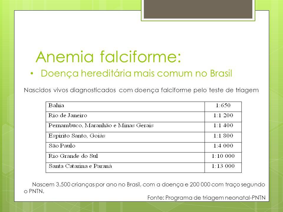Anemia falciforme: Nascidos vivos diagnosticados com doença falciforme pelo teste de triagem Nascem 3.500 crianças por ano no Brasil, com a doença e 2