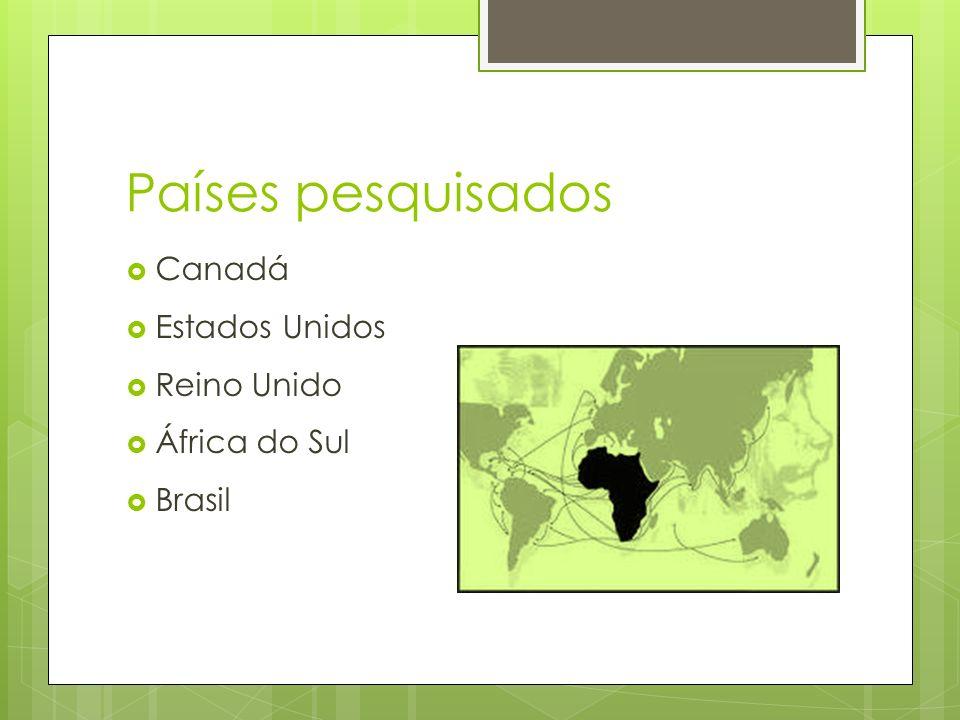 Países pesquisados Canadá Estados Unidos Reino Unido África do Sul Brasil