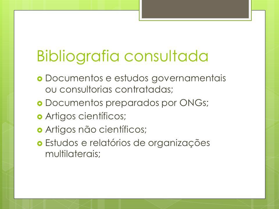 Bibliografia consultada Documentos e estudos governamentais ou consultorias contratadas; Documentos preparados por ONGs; Artigos científicos; Artigos