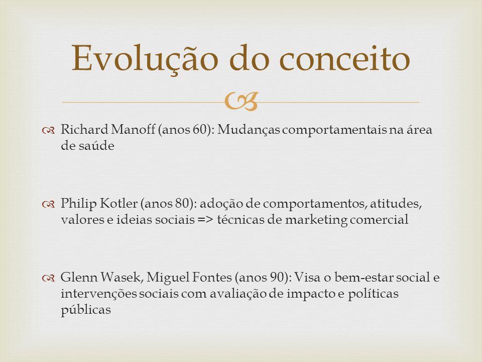 Richard Manoff (anos 60): Mudanças comportamentais na área de saúde Philip Kotler (anos 80): adoção de comportamentos, atitudes, valores e ideias soci