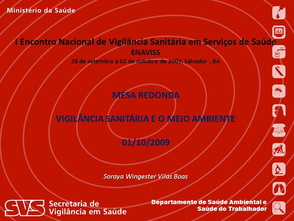 Expedito Luna 16 de novembro de 2004 Departamento de Saúde Ambiental e Saúde do Trabalhador MESA REDONDA VIGILÂNCIA SANITÁRIA E O MEIO AMBIENTE 01/10/