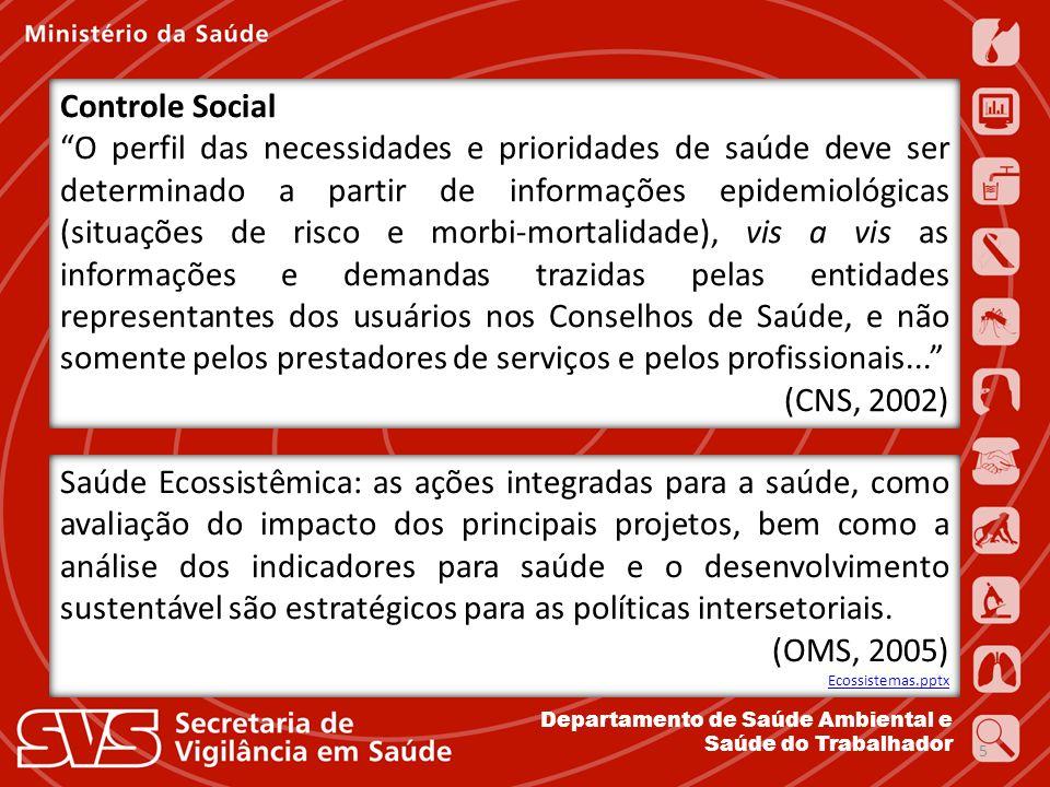 Expedito Luna 16 de novembro de 2004 Departamento de Saúde Ambiental e Saúde do Trabalhador 5 Saúde Ecossistêmica: as ações integradas para a saúde, c