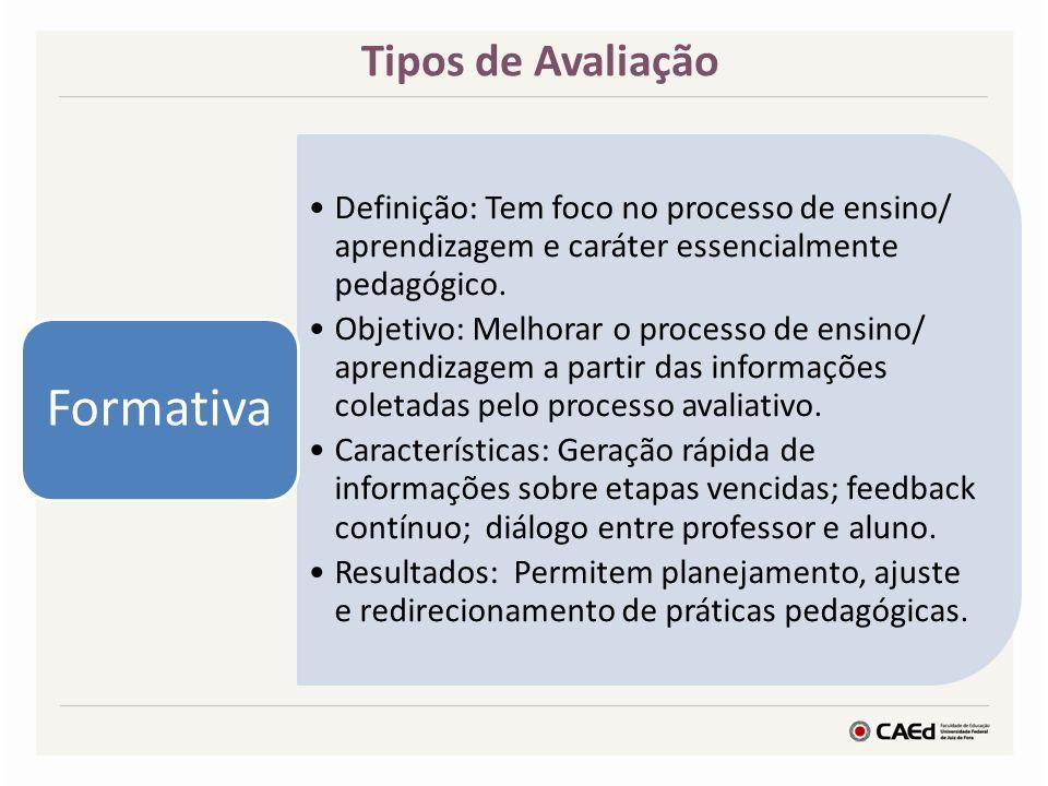 Tipos de Avaliação Definição: Tem foco no processo de ensino/ aprendizagem e caráter essencialmente pedagógico.