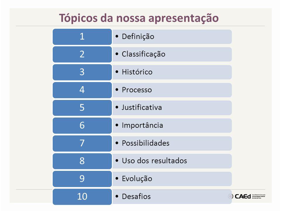 Tópicos da nossa apresentação Definição 1 Classificação 2 Histórico 3 Processo 4 Justificativa 5 Importância 6 Possibilidades 7 Uso dos resultados 8 Evolução 9 Desafios 10