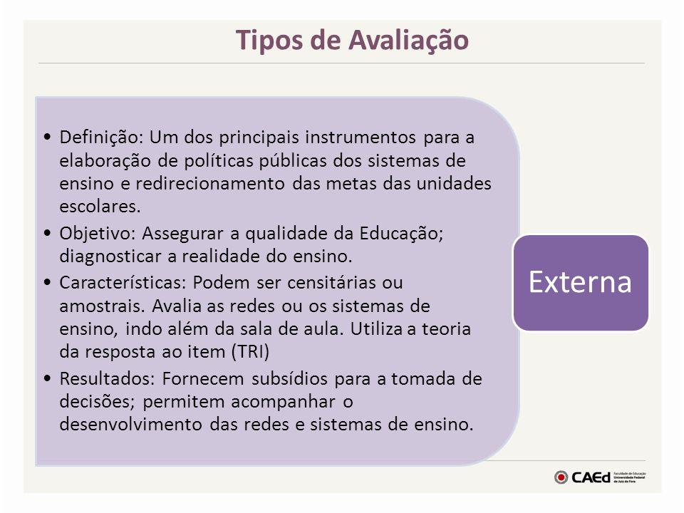 Tipos de Avaliação Definição: Um dos principais instrumentos para a elaboração de políticas públicas dos sistemas de ensino e redirecionamento das metas das unidades escolares.