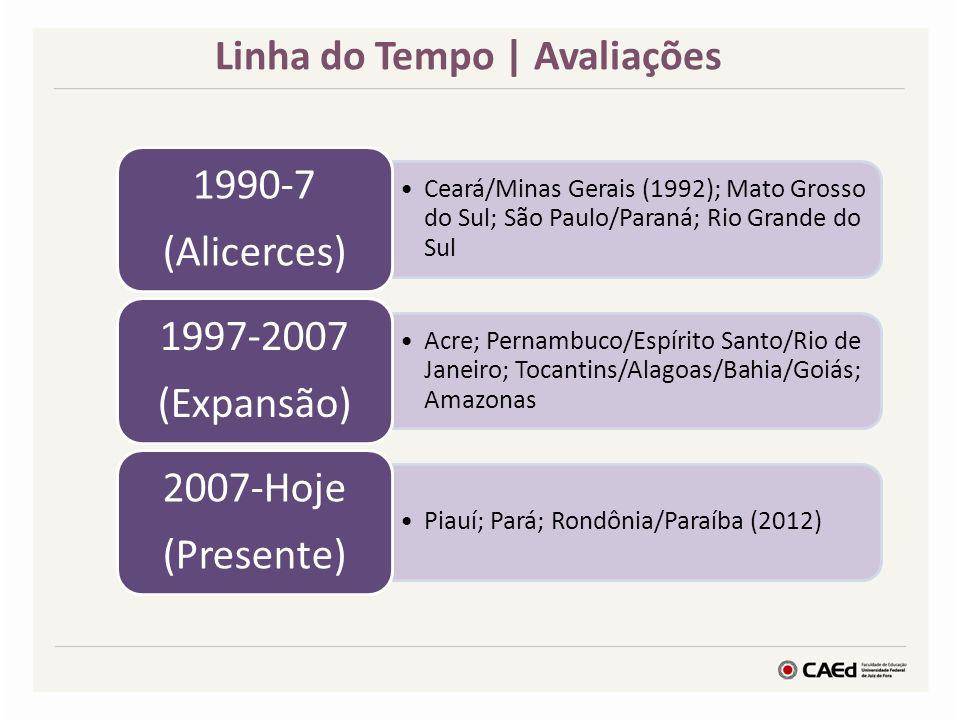 Linha do Tempo | Avaliações Ceará/Minas Gerais (1992); Mato Grosso do Sul; São Paulo/Paraná; Rio Grande do Sul 1990-7 (Alicerces) Acre; Pernambuco/Espírito Santo/Rio de Janeiro; Tocantins/Alagoas/Bahia/Goiás; Amazonas 1997-2007 (Expansão) Piauí; Pará; Rondônia/Paraíba (2012) 2007-Hoje (Presente)