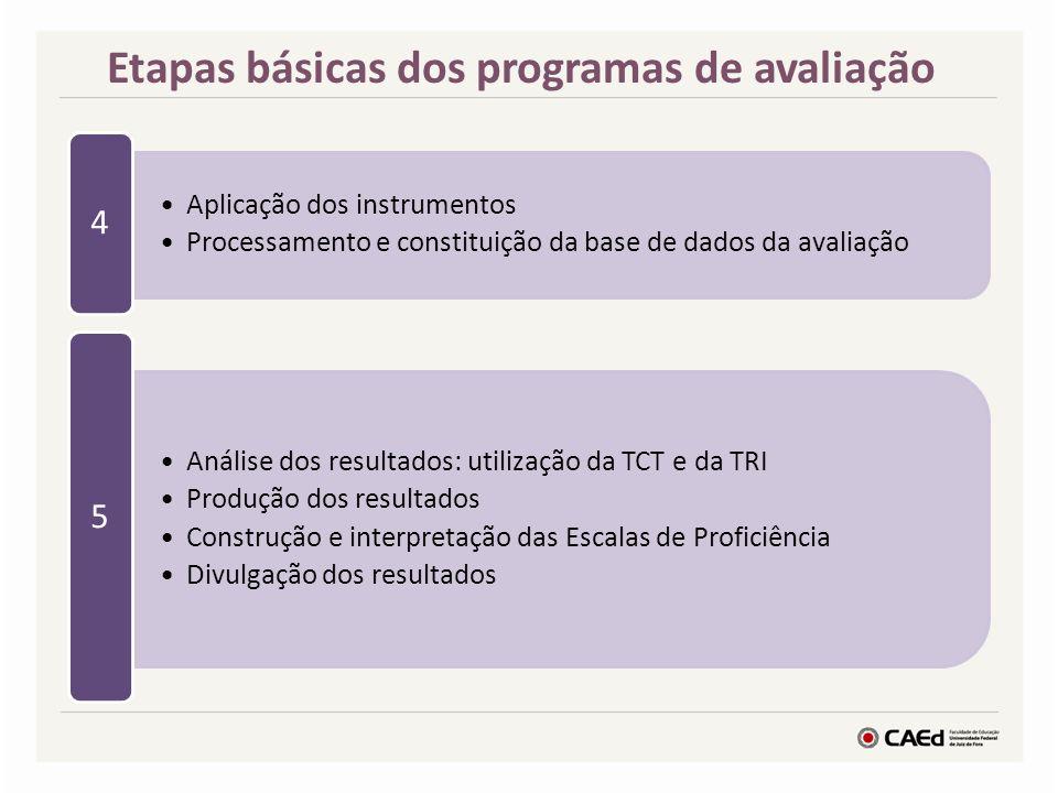 Etapas básicas dos programas de avaliação Aplicação dos instrumentos Processamento e constituição da base de dados da avaliação 4 Análise dos resultados: utilização da TCT e da TRI Produção dos resultados Construção e interpretação das Escalas de Proficiência Divulgação dos resultados 5