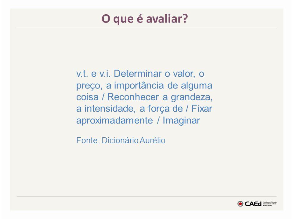 Linha do Tempo | Avaliações Uso das escalas de proficiência estaduais 2000 Prova Brasil 2005 Índice de Desenvolvimento da Educação Básica (Ideb) / Metas estaduais 2007
