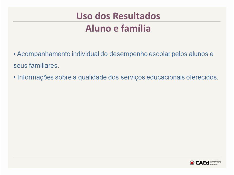 Acompanhamento individual do desempenho escolar pelos alunos e seus familiares.